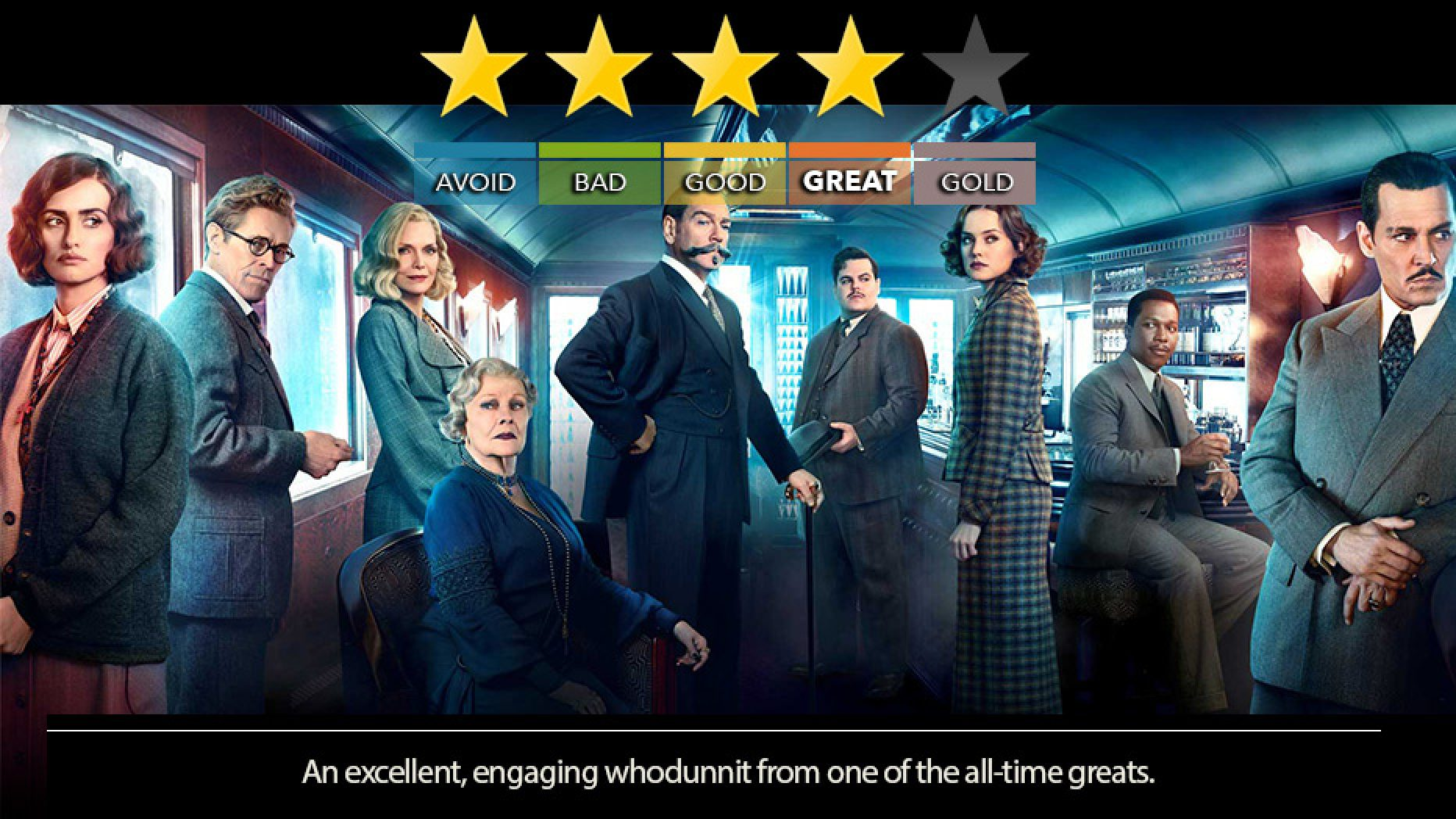 How was MURDER ON THE ORIENT EXPRESS my first experience with Agatha Christie? | DVD Review