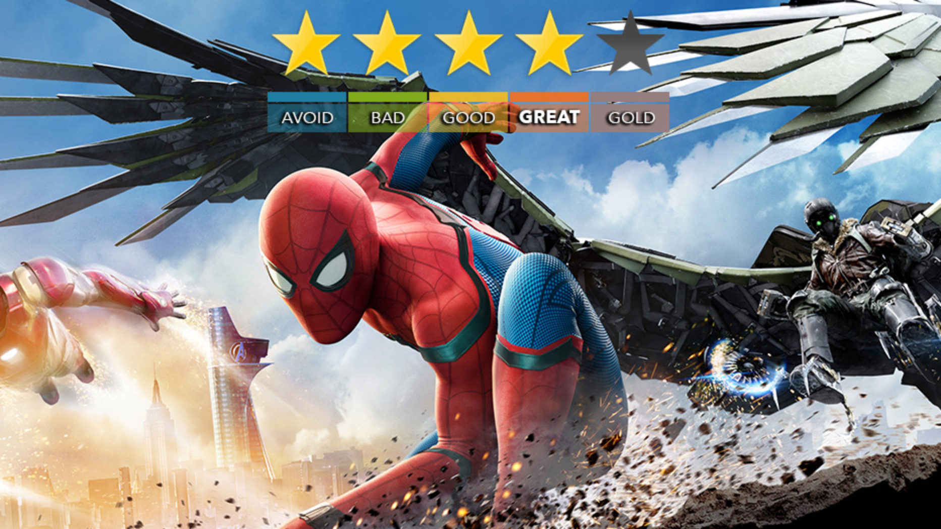 Spider-Man: Homecoming | Film Review and Trailer