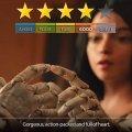 Alita: Battle Angel Review | Anime-zing