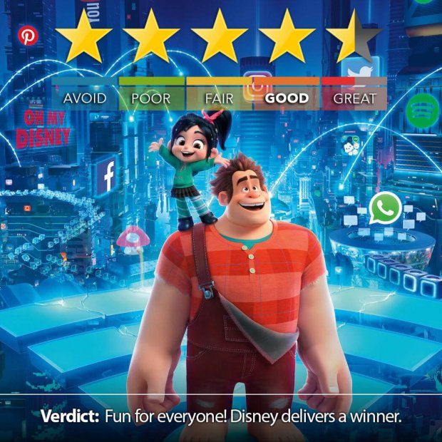 Ralph Breaks the Internet | Blu-Ray Review